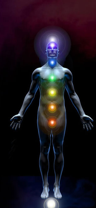 Seven Chakras Of The Body   What Are They   Chakra Healing
