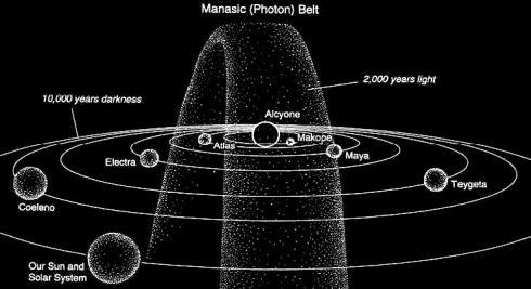 photon-belt